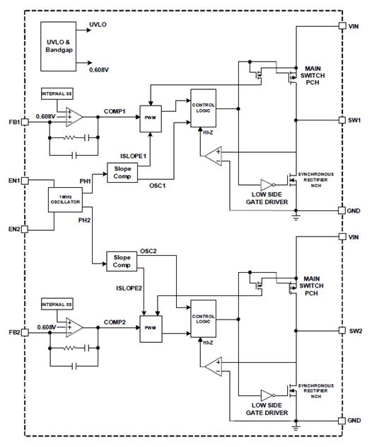 MP2122GJ是美国芯源半导体(MPS)推出的一款双路6V-2A低静态电流、双脉宽调制、同步降压 DC/DC 调节器,该芯片内置内部补偿电路,输入电压可为2.7V至6.0V,具有周期电流限制和热关机等保护功能,其主要应用于便携式设备、手持数据采集设备、安防监控摄像机、硬盘录像机、楼宇对讲、考勤机、机顶盒、网络设备等。QQ:2290359330 13418831645,原装现货,欢迎交流。(更多详情) MP2122GJ的采购信息如下: