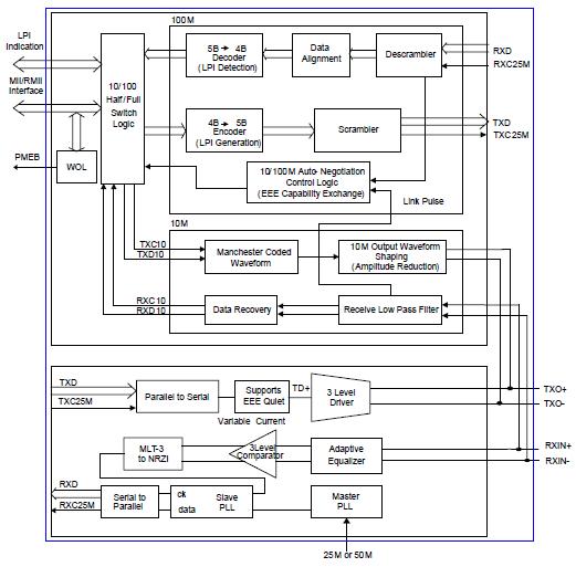 电路 电路图 电子 设计 素材 原理图 521_513