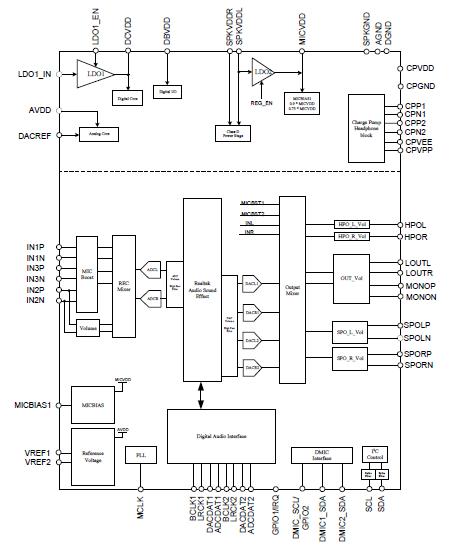 电路识图122-agc、alc