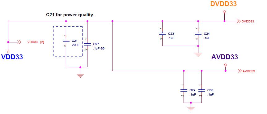 rtl8211e应用(四)之应用电路原理图电源部分设计
