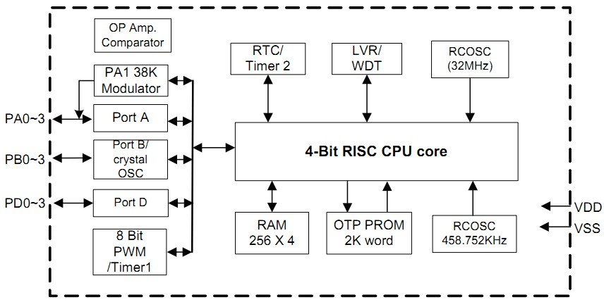TR4P153BT/BF's Block Diagram