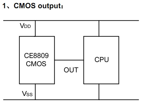 CE8809's Typical Appliacation