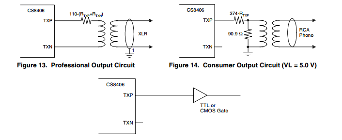 CS8406 Typical Application Circuit