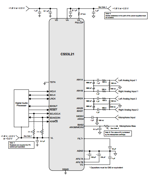 CS53L21 Typical Application Circuit